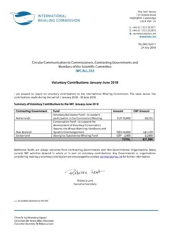 IWC.ALL.333 | Voluntary Contributions: January-June 2018