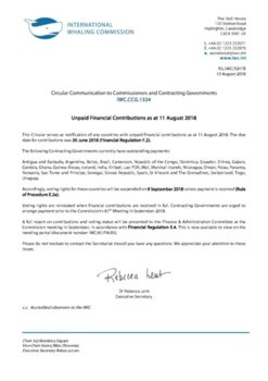 IWC.CCG.1324 | Unpaid Financial Contributions as at 11 August 2018